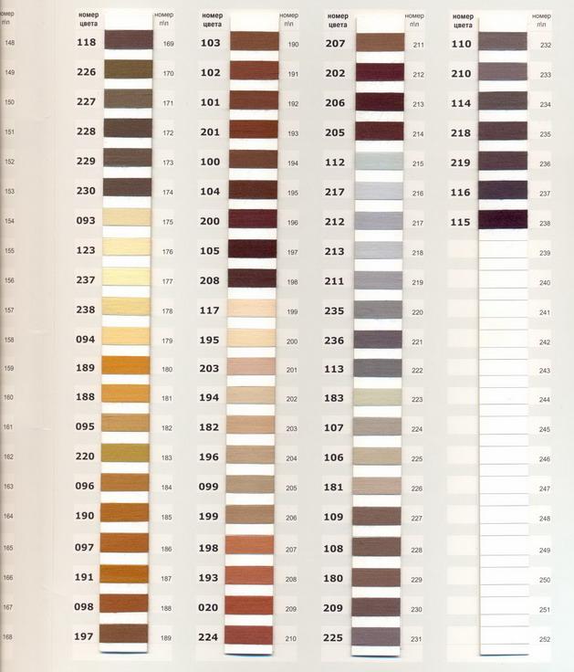 Карта цветов швейных ниток